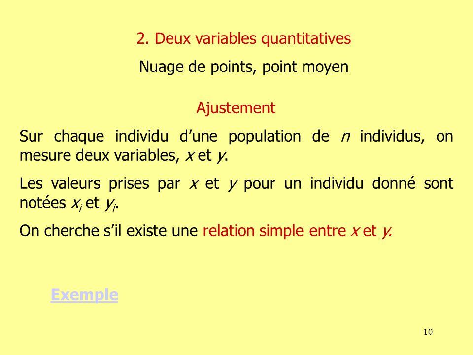 10 Ajustement Sur chaque individu dune population de n individus, on mesure deux variables, x et y. Les valeurs prises par x et y pour un individu don