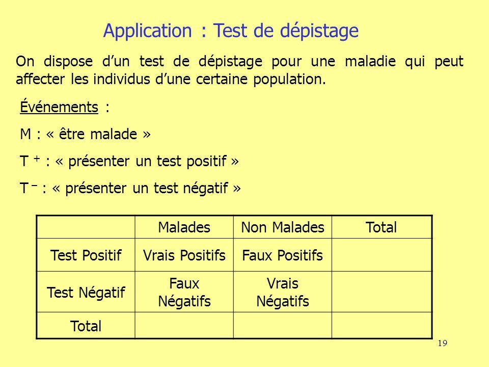 19 On dispose dun test de dépistage pour une maladie qui peut affecter les individus dune certaine population. Application : Test de dépistage Événeme