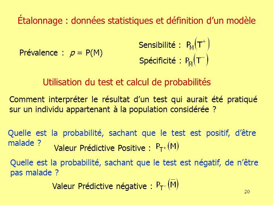 20 Étalonnage : données statistiques et définition dun modèle Comment interpréter le résultat dun test qui aurait été pratiqué sur un individu apparte