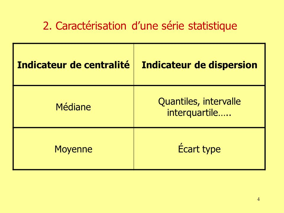 4 Indicateur de centralitéIndicateur de dispersion Médiane Quantiles, intervalle interquartile….. MoyenneÉcart type 2. Caractérisation dune série stat