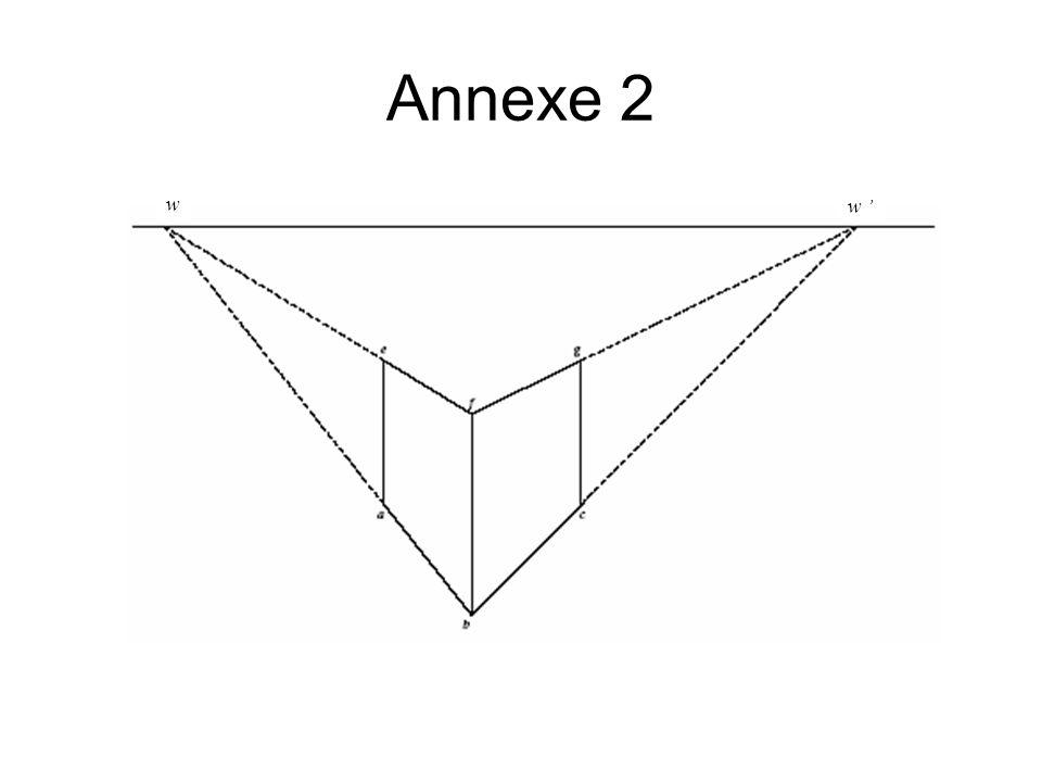 Annexe 2 w w