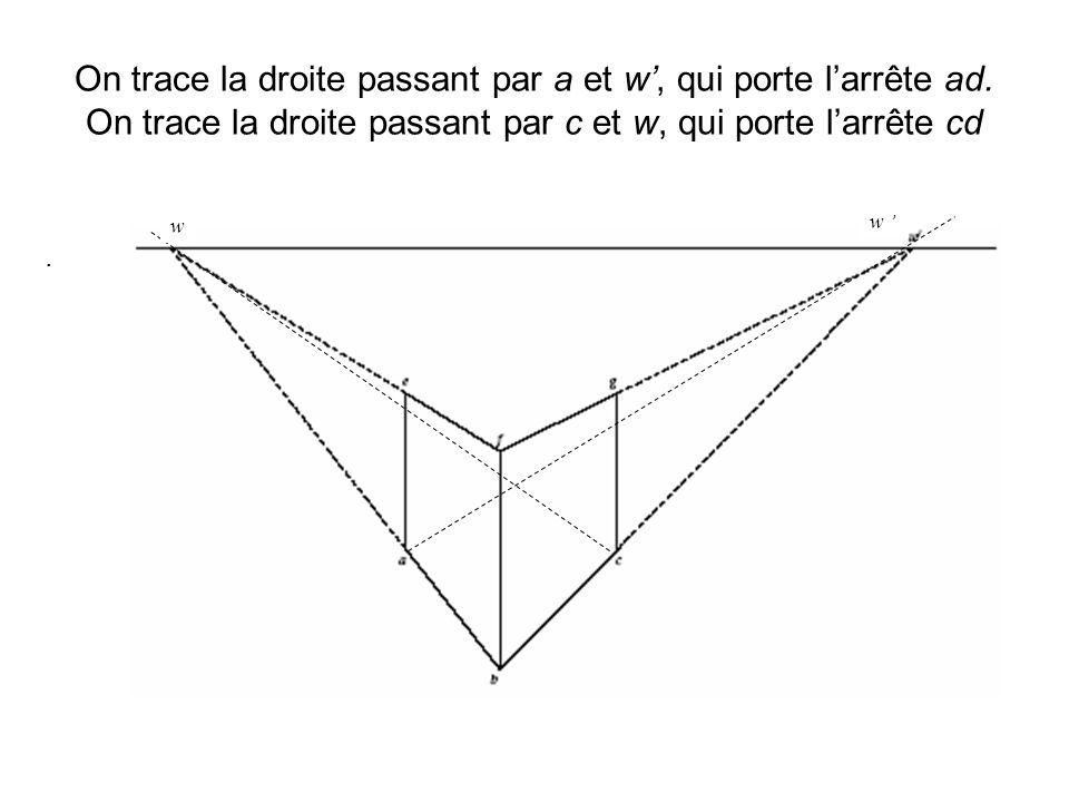 On trace la droite passant par a et w, qui porte larrête ad. On trace la droite passant par c et w, qui porte larrête cd. w w