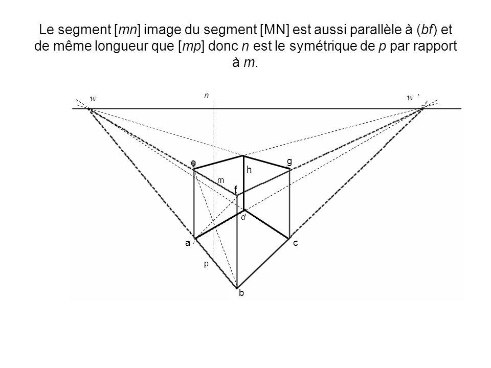 Le segment [mn] image du segment [MN] est aussi parallèle à (bf) et de même longueur que [mp] donc n est le symétrique de p par rapport à m. d h w w a