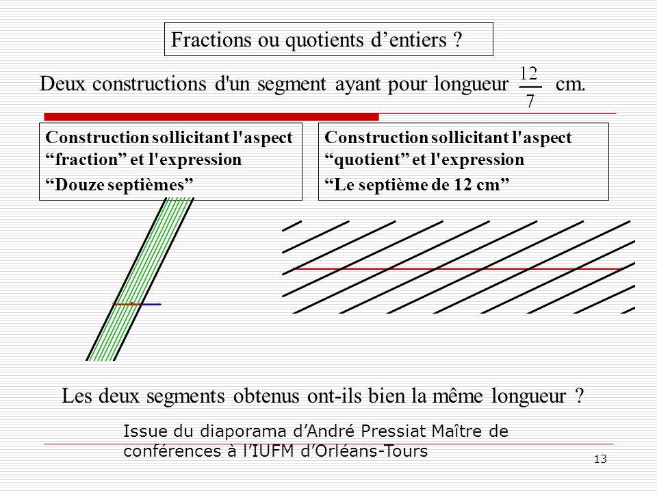 13 Fractions ou quotients dentiers ? Deux constructions d'un segment ayant pour longueur cm. Construction sollicitant l'aspect fraction et l'expressio