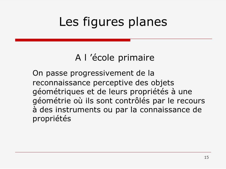15 Les figures planes A l école primaire On passe progressivement de la reconnaissance perceptive des objets géométriques et de leurs propriétés à une