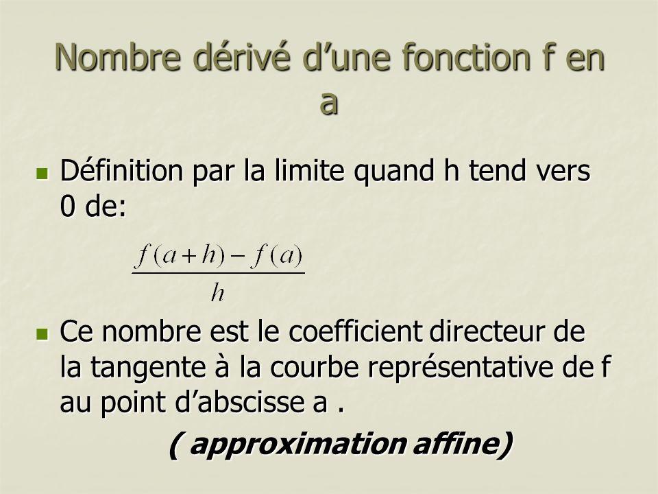 fonctions dérivées Fonctions dérivées des fonctions de référence : Fonctions dérivées des fonctions de référence : Fonctions dérivées dune somme, dun produit, dun quotient Fonctions dérivées dune somme, dun produit, dun quotient Application: Calcul de dérivées de fonctions polynômes de degré au plus 3 et de fonctions rationnelles Application: Calcul de dérivées de fonctions polynômes de degré au plus 3 et de fonctions rationnelles