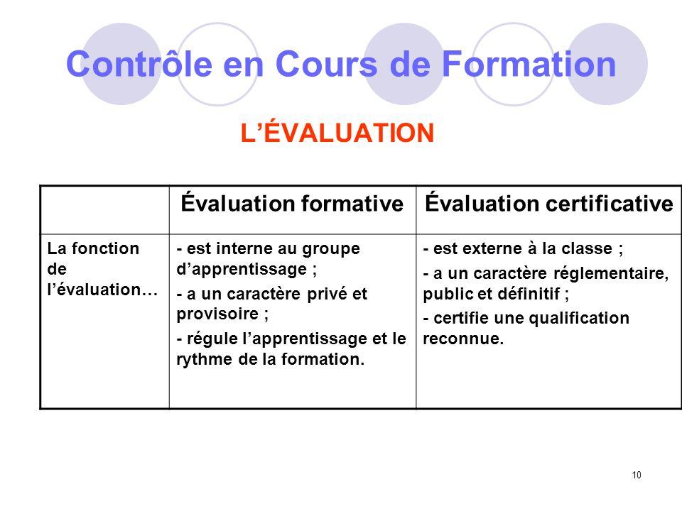 10 Contrôle en Cours de Formation LÉVALUATION Évaluation formativeÉvaluation certificative La fonction de lévaluation… - est interne au groupe dapprentissage ; - a un caractère privé et provisoire ; - régule lapprentissage et le rythme de la formation.