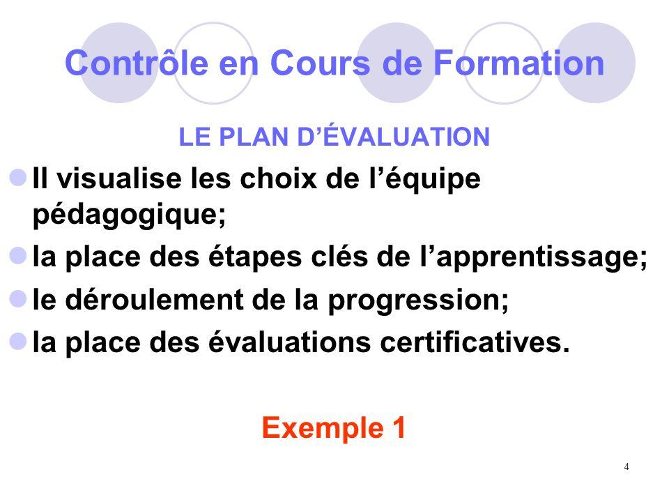 4 Contrôle en Cours de Formation LE PLAN DÉVALUATION Il visualise les choix de léquipe pédagogique; la place des étapes clés de lapprentissage; le déroulement de la progression; la place des évaluations certificatives.