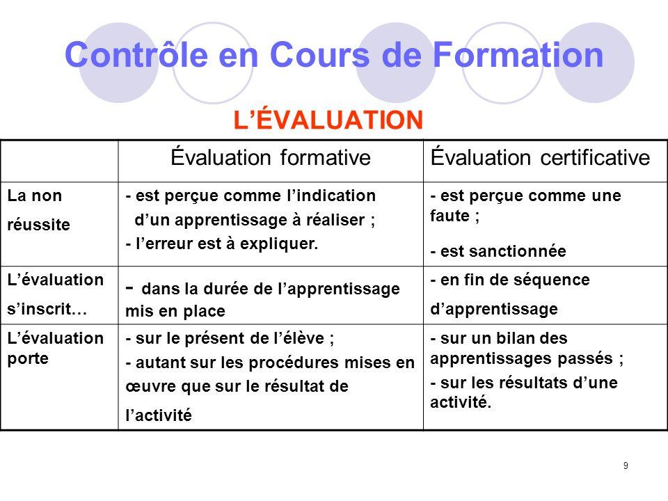 9 Contrôle en Cours de Formation LÉVALUATION Évaluation formativeÉvaluation certificative La non réussite - est perçue comme lindication dun apprentissage à réaliser ; - lerreur est à expliquer.