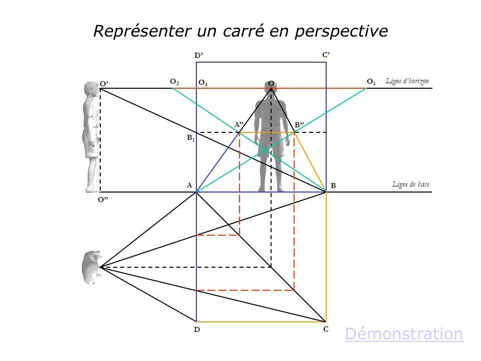 Représenter un carré en perspective Ligne dhorizon Ligne de base D C O A B A B C D O2O2 O1O1 O O3O3 O B1B1 Démonstration