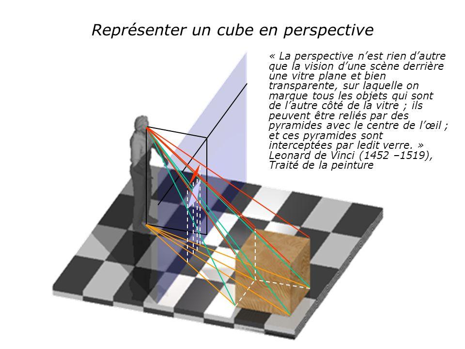 Représenter un cube en perspective « La perspective nest rien dautre que la vision dune scène derrière une vitre plane et bien transparente, sur laquelle on marque tous les objets qui sont de lautre côté de la vitre ; ils peuvent être reliés par des pyramides avec le centre de lœil ; et ces pyramides sont interceptées par ledit verre.