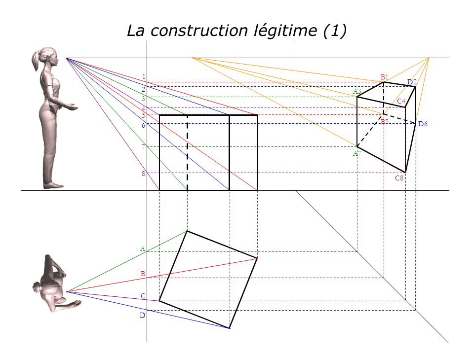 D2 D6 B1 B5 A3 A7 La construction légitime (1) C4 C8 3 7 A 1 5 B 4 8 C 2 6 D
