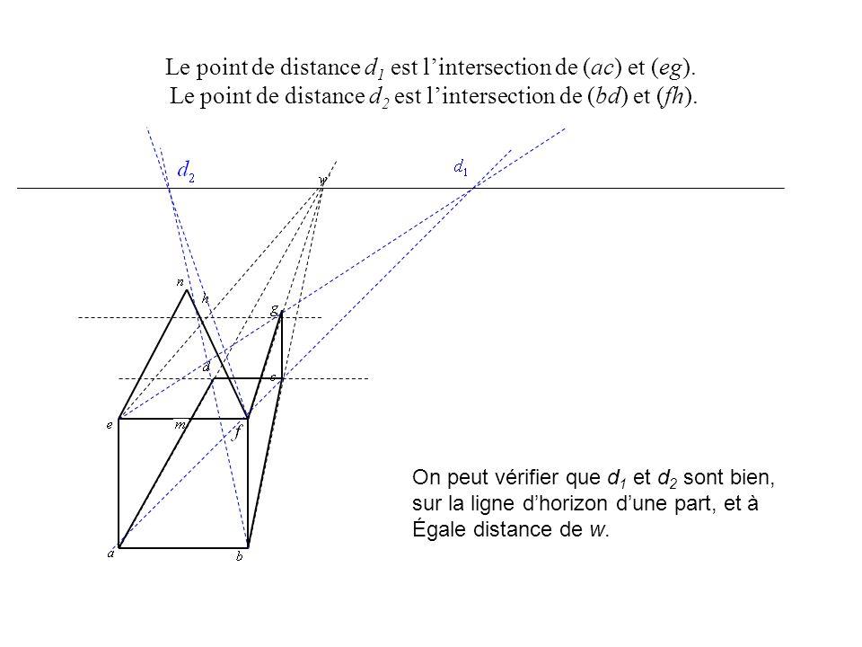 Le point de distance d 1 est lintersection de (ac) et (eg). Le point de distance d 2 est lintersection de (bd) et (fh). On peut vérifier que d 1 et d