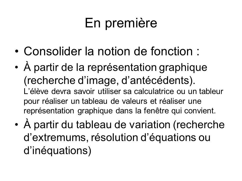 Compléter la connaissance de quelques fonctions de référence : Fonction cube Fonction racine carrée Notations a 1/2, a 1/3 correspondant aux touches de la calculatrice