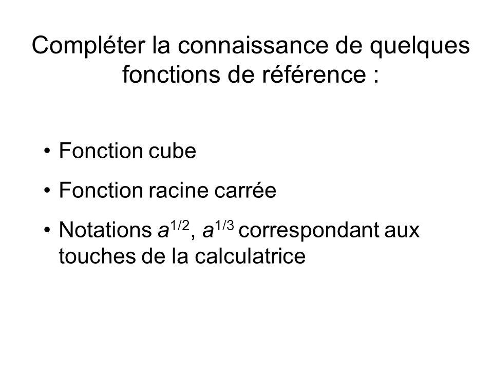 Prendre connaissance du nombre dérivé dune fonction en un nombre x A Lu graphiquement (avec grapheur et tableur) Coefficient directeur de la tangente à la courbe au point A (x A ;f(x A )).