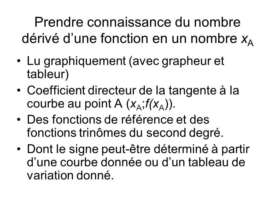 Ce que lon ne traitera plus en 1 ère La résolution dune équation du second degré dans le cas général.