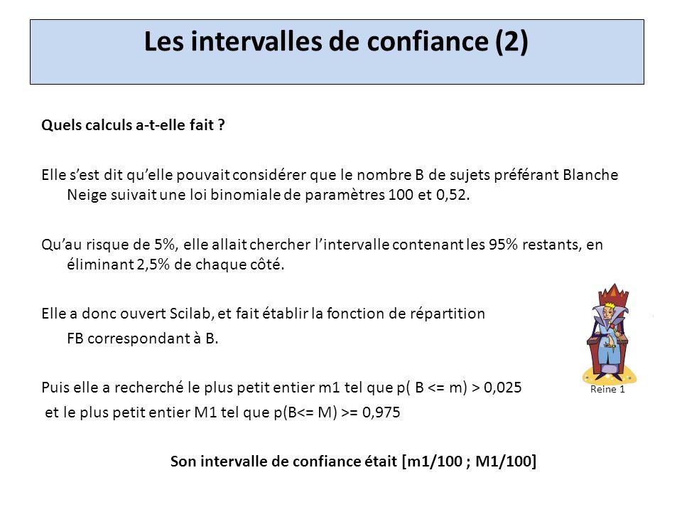 Les intervalles de confiance (2) Quels calculs a-t-elle fait .