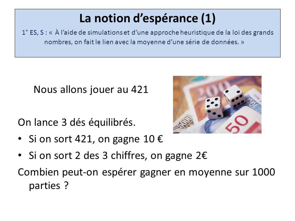 La notion despérance (2) Algorithme à mettre en œuvre : Initialiser la somme gagnée S à 0 Définir les ensembles gagnants Pour k allant de 1 à 1000 Simuler le lancer de 3 dés et définir lensemble obtenu Si cet ensemble contient les 3 chiffres gagnants, alors S augmente de 10 ou si cet ensemble contient 2 des chiffres gagnants, alors S augmente de 2 Fin de si Fin de pour Afficher S/1000 421