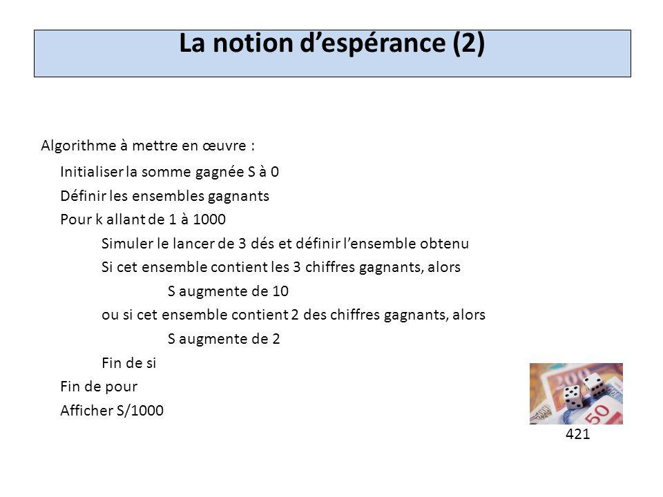 La notion despérance (3) Dans la simulation nous avons utilisé les ensembles, qui facilitent les tests.