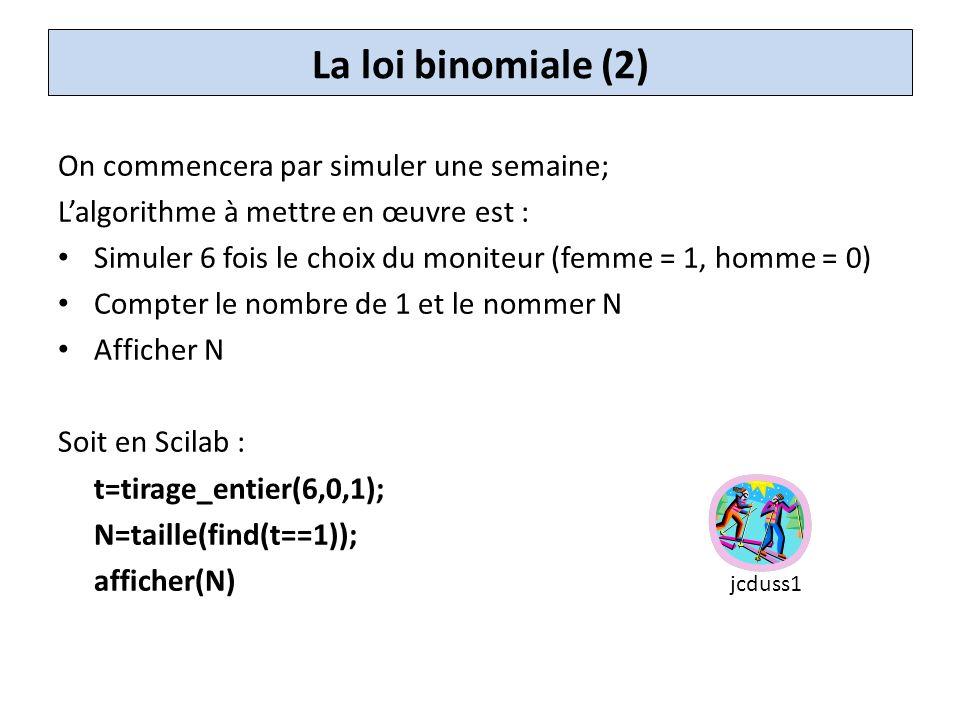 La loi binomiale (2) On commencera par simuler une semaine; Lalgorithme à mettre en œuvre est : Simuler 6 fois le choix du moniteur (femme = 1, homme = 0) Compter le nombre de 1 et le nommer N Afficher N Soit en Scilab : t=tirage_entier(6,0,1); N=taille(find(t==1)); afficher(N) jcduss1