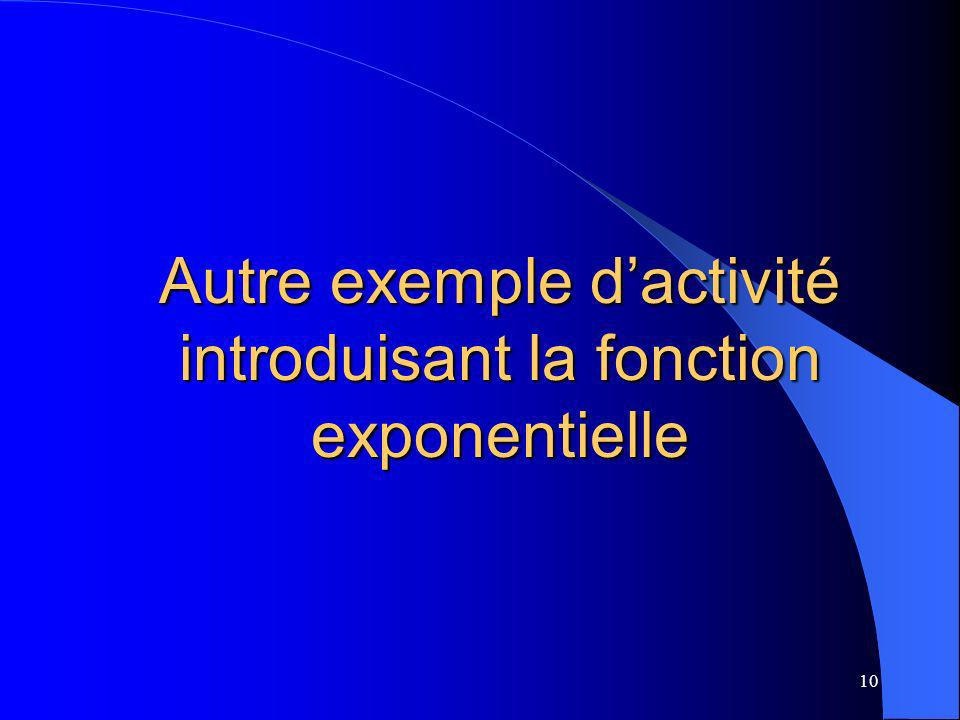 10 Autre exemple dactivité introduisant la fonction exponentielle