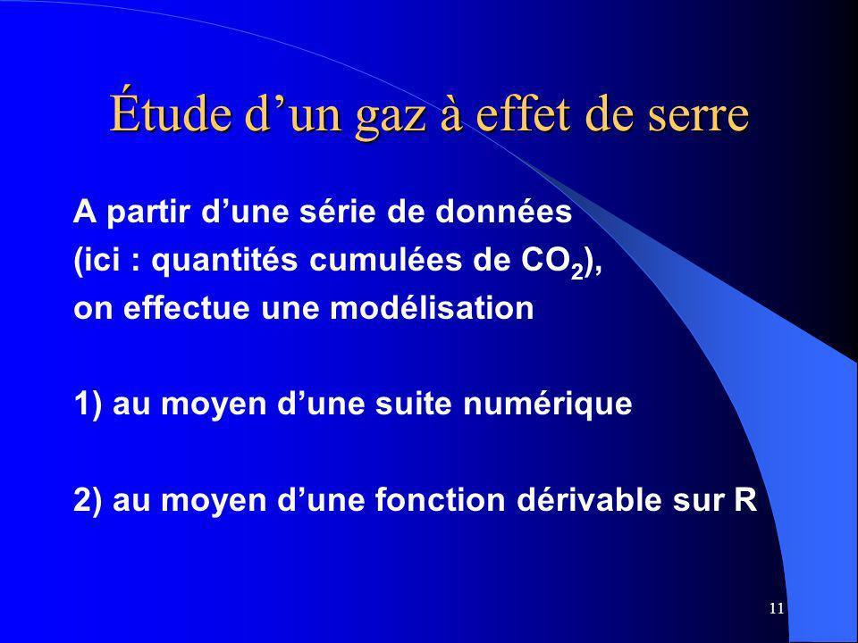 11 Étude dun gaz à effet de serre A partir dune série de données (ici : quantités cumulées de CO 2 ), on effectue une modélisation 1) au moyen dune su