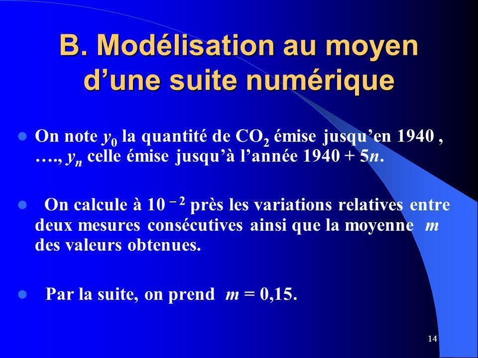 14 B. Modélisation au moyen dune suite numérique On note y 0 la quantité de CO 2 émise jusquen 1940, …., y n celle émise jusquà lannée 1940 + 5n. On c