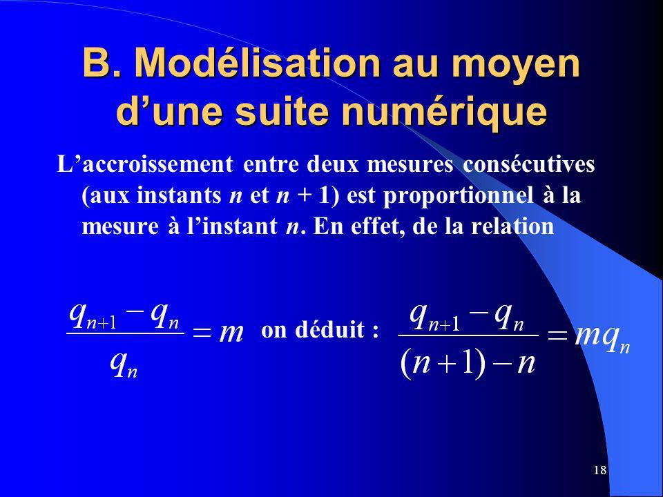 18 B. Modélisation au moyen dune suite numérique Laccroissement entre deux mesures consécutives (aux instants n et n + 1) est proportionnel à la mesur