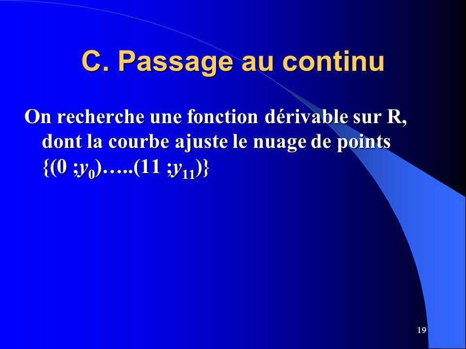 19 C. Passage au continu On recherche une fonction dérivable sur R, dont la courbe ajuste le nuage de points {(0 ;y 0 )…..(11 ;y 11 )}