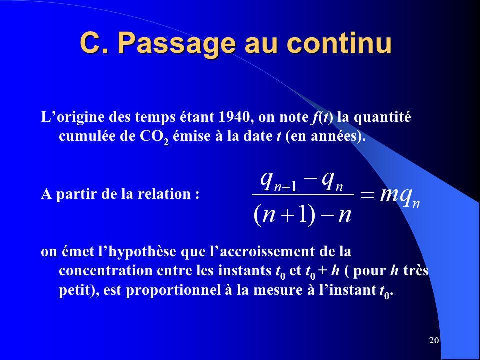 20 C. Passage au continu Lorigine des temps étant 1940, on note f(t) la quantité cumulée de CO 2 émise à la date t (en années). A partir de la relatio