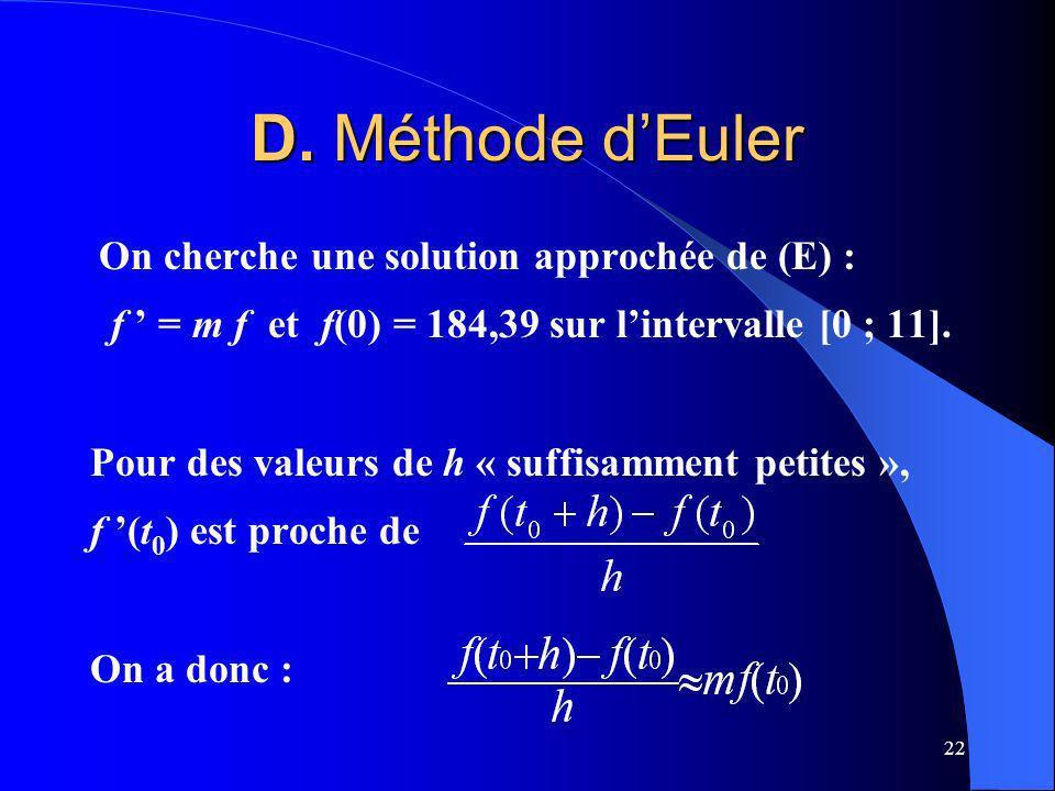 22 On cherche une solution approchée de (E) : f = m f et f(0) = 184,39 sur lintervalle [0 ; 11]. Pour des valeurs de h « suffisamment petites », f (t