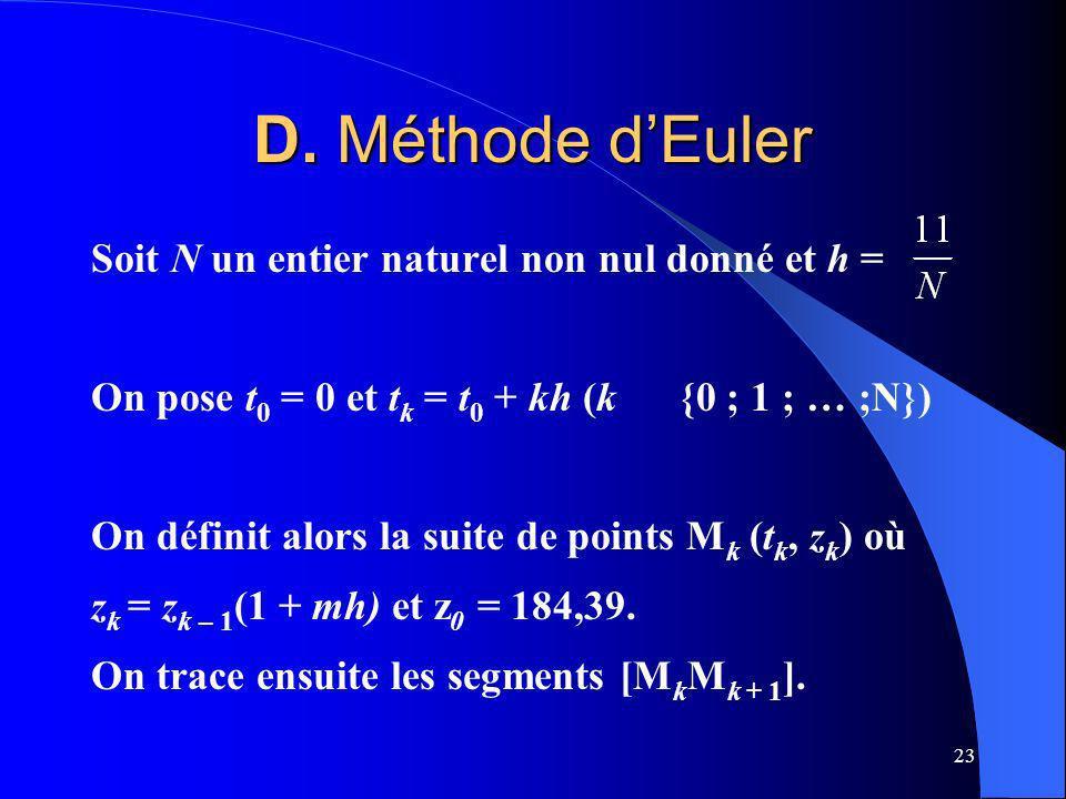 23 D. Méthode dEuler Soit N un entier naturel non nul donné et h = On pose t 0 = 0 et t k = t 0 + kh (k {0 ; 1 ; … ;N}) On définit alors la suite de p
