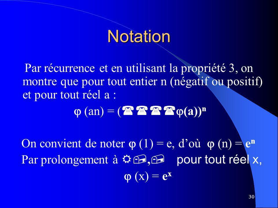 30 Notation Par récurrence et en utilisant la propriété 3, on montre que pour tout entier n (négatif ou positif) et pour tout réel a : (an) = ( (((( (