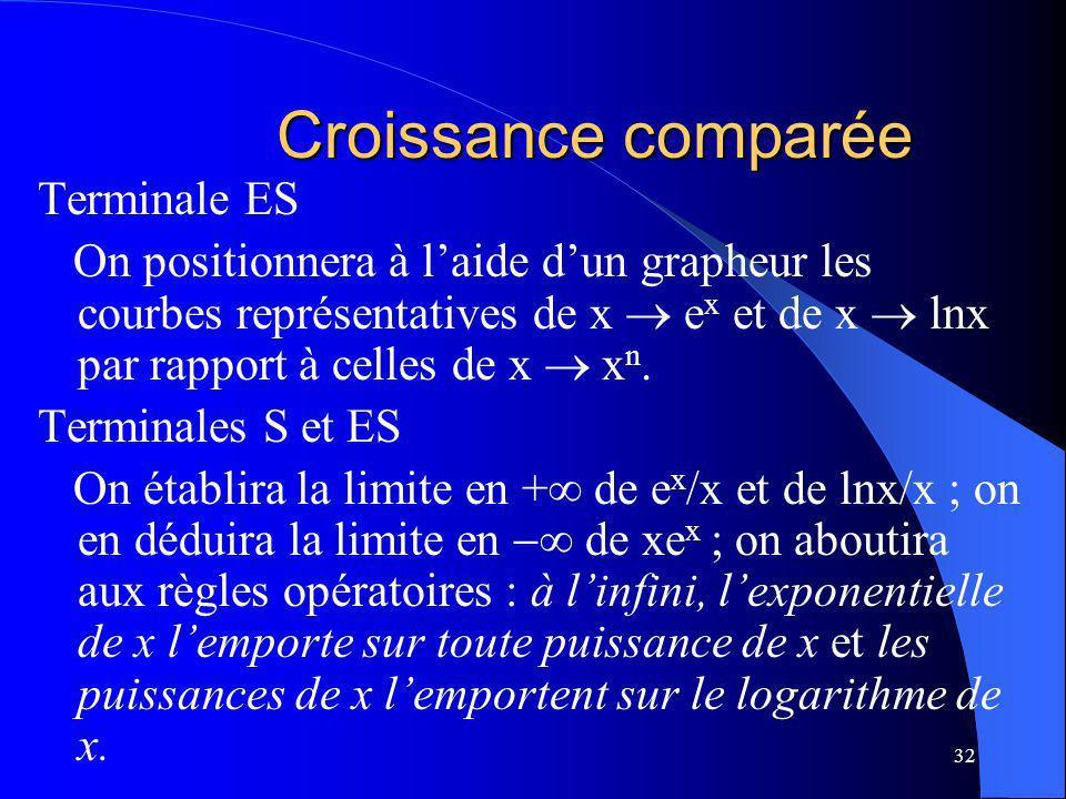32 Croissance comparée Terminale ES On positionnera à laide dun grapheur les courbes représentatives de x e x et de x lnx par rapport à celles de x x