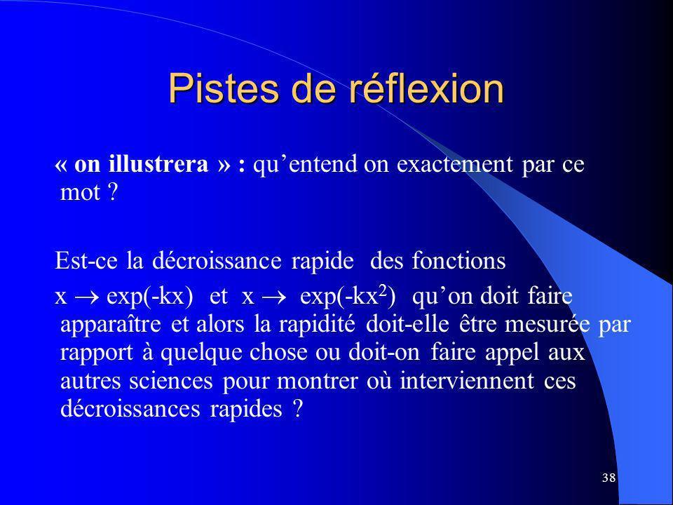 38 Pistes de réflexion « on illustrera » : quentend on exactement par ce mot ? Est-ce la décroissance rapide des fonctions x exp(-kx) et x exp(-kx 2 )