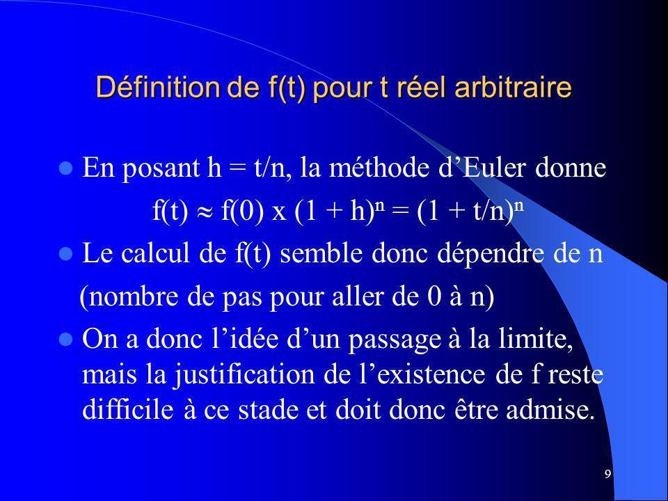 9 Définition de f(t) pour t réel arbitraire En posant h = t/n, la méthode dEuler donne f(t) f(0) x (1 + h) n = (1 + t/n) n Le calcul de f(t) semble do