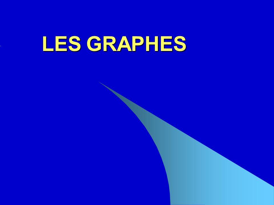 LES GRAPHES