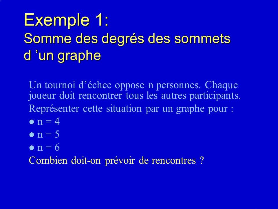 Exemple 1: Somme des degrés des sommets d un graphe Un tournoi déchec oppose n personnes.