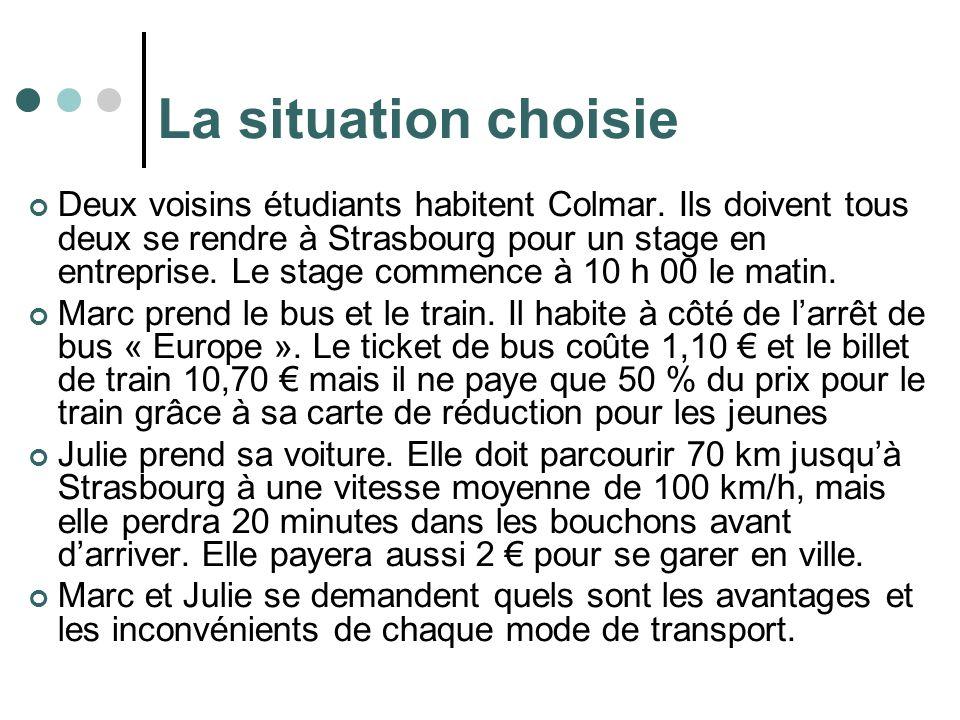 La situation choisie Deux voisins étudiants habitent Colmar. Ils doivent tous deux se rendre à Strasbourg pour un stage en entreprise. Le stage commen