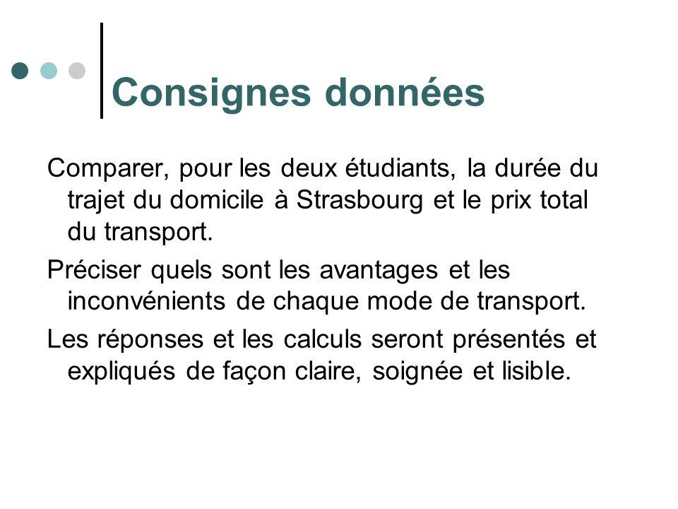 Comparer, pour les deux étudiants, la durée du trajet du domicile à Strasbourg et le prix total du transport.