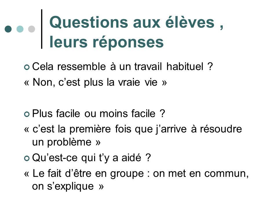 Questions aux élèves, leurs réponses Cela ressemble à un travail habituel .