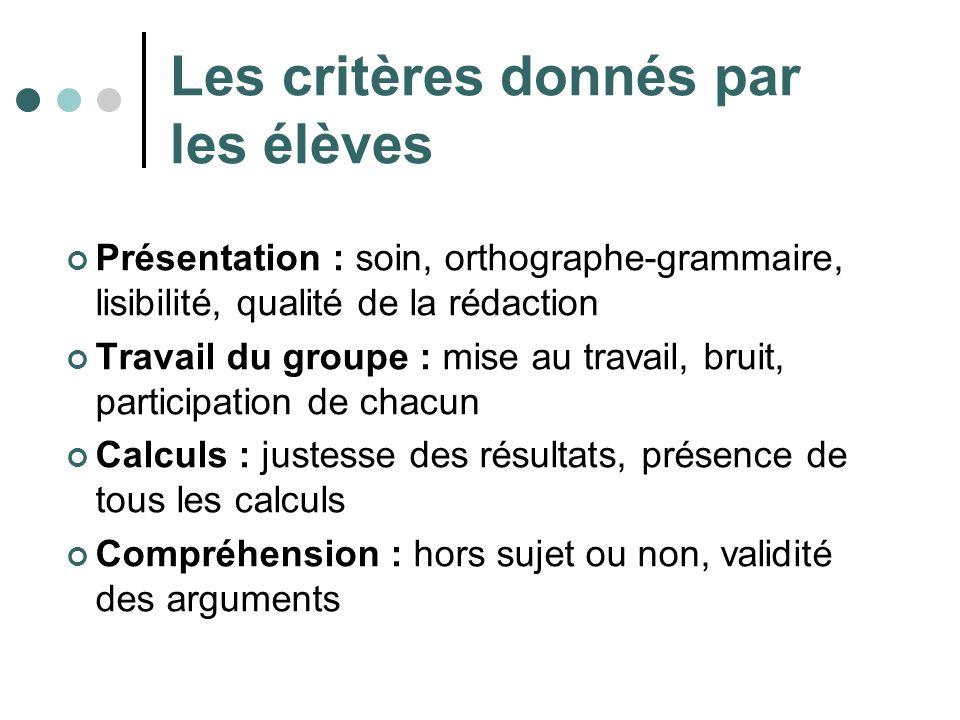 Les critères donnés par les élèves Présentation : soin, orthographe-grammaire, lisibilité, qualité de la rédaction Travail du groupe : mise au travail