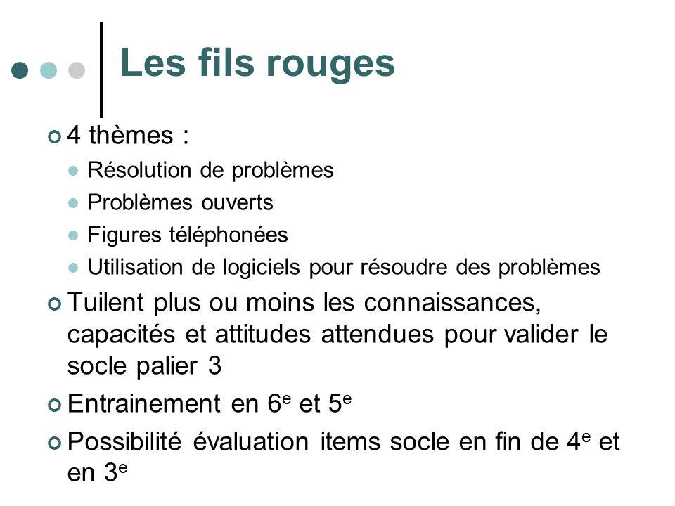 Les fils rouges 4 thèmes : Résolution de problèmes Problèmes ouverts Figures téléphonées Utilisation de logiciels pour résoudre des problèmes Tuilent