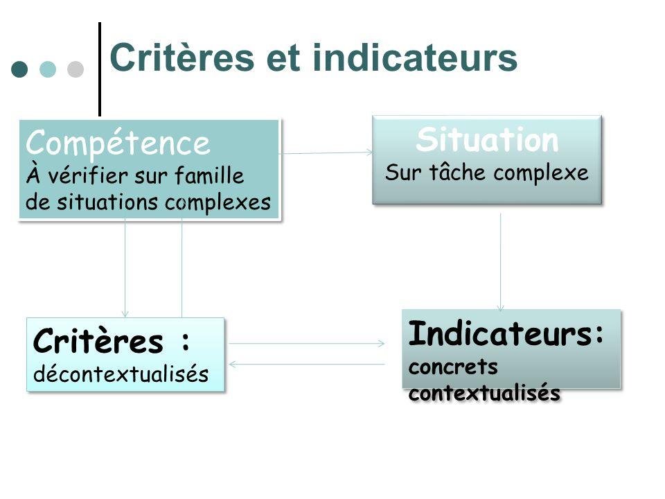 Critères et indicateurs Compétence À vérifier sur famille de situations complexes Compétence À vérifier sur famille de situations complexes Situation