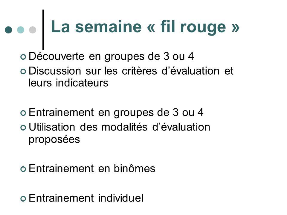 La semaine « fil rouge » Découverte en groupes de 3 ou 4 Discussion sur les critères dévaluation et leurs indicateurs Entrainement en groupes de 3 ou 4 Utilisation des modalités dévaluation proposées Entrainement en binômes Entrainement individuel