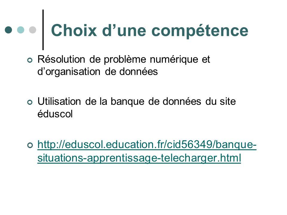 Choix dune compétence Résolution de problème numérique et dorganisation de données Utilisation de la banque de données du site éduscol http://eduscol.education.fr/cid56349/banque- situations-apprentissage-telecharger.html http://eduscol.education.fr/cid56349/banque- situations-apprentissage-telecharger.html