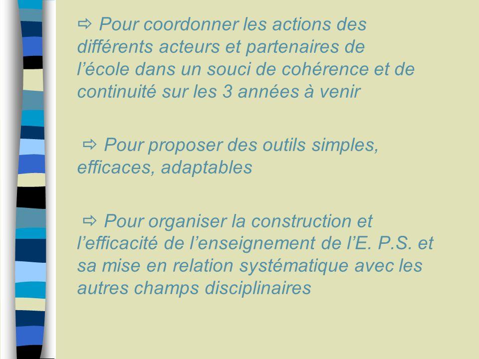 Pour coordonner les actions des différents acteurs et partenaires de lécole dans un souci de cohérence et de continuité sur les 3 années à venir Pour proposer des outils simples, efficaces, adaptables Pour organiser la construction et lefficacité de lenseignement de lE.