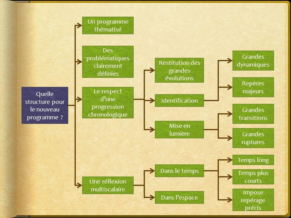 Quelle structure pour le nouveau programme .