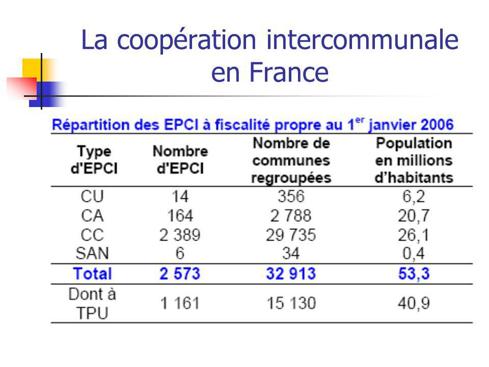 La coopération intercommunale en France
