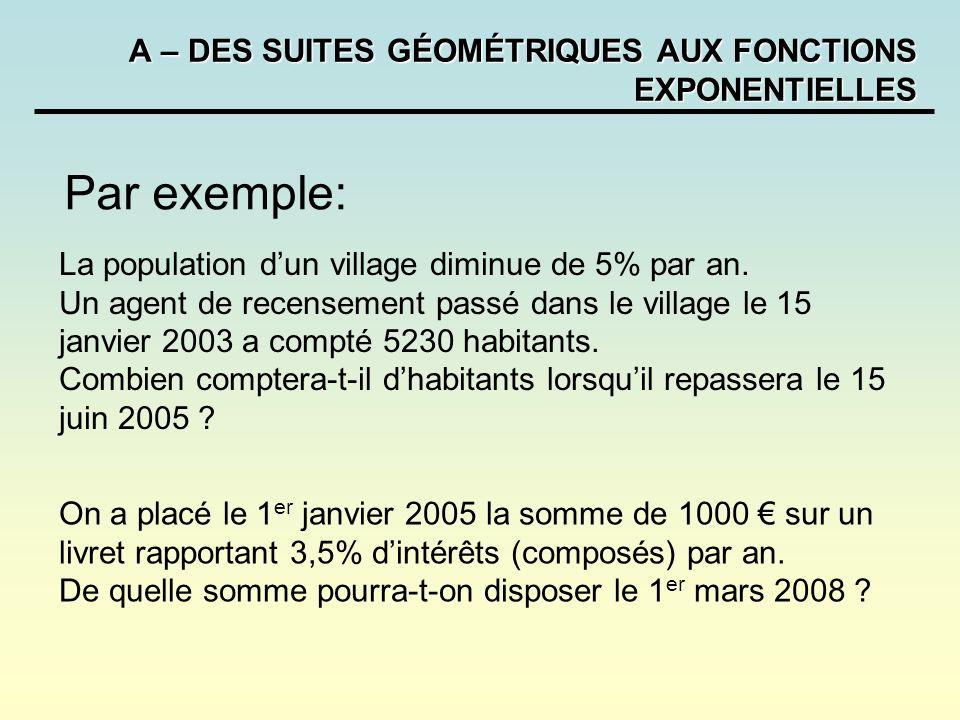 A – DES SUITES GÉOMÉTRIQUES AUX FONCTIONS EXPONENTIELLES Une interpolation linéaire est possible, mais elle donne dans la plupart des cas une approximation trop éloignée du résultat exact.